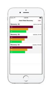 Recovery geschiedenis op iPhone 6s